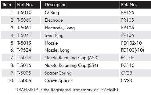 Phụ kiện mỏ cắt plasma A53-S54 Trafimet