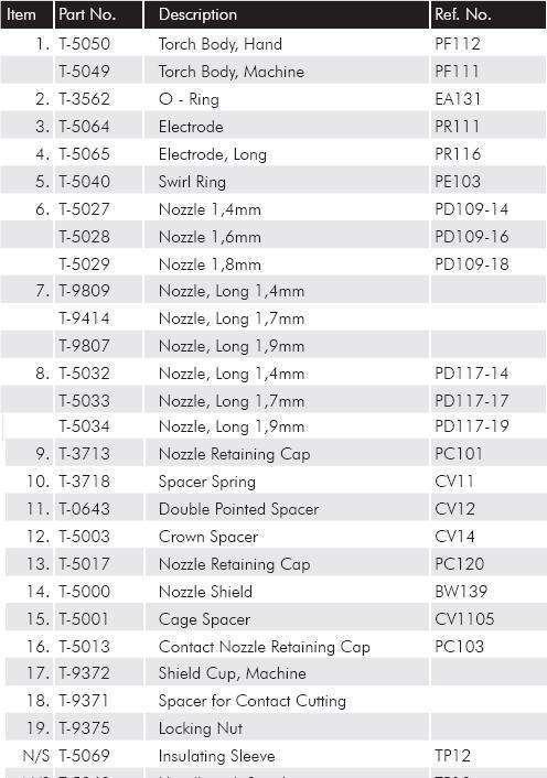 Phụ kiện mỏ cắt plasma R145-R145P Trafimet