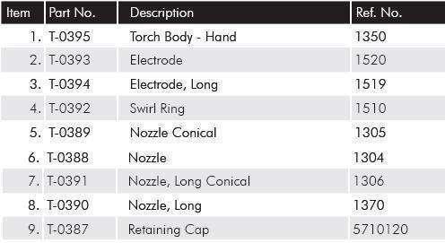 Thông số kỹ thuật bép cắt plasma HP041 Cebora