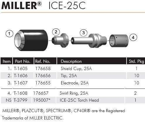Phụ kiện mỏ cắt plasma ICE-25C Miler