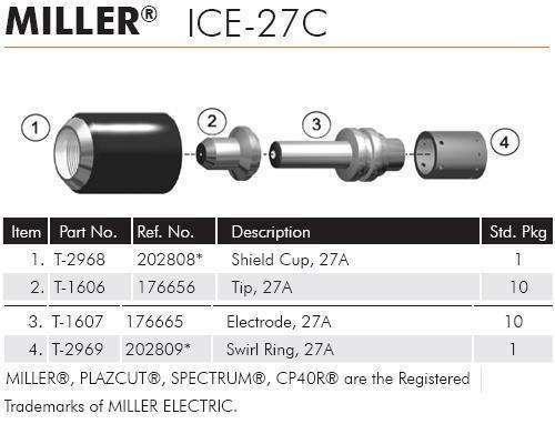 Phụ kiện mỏ cắt plasma ICE-27C Miler