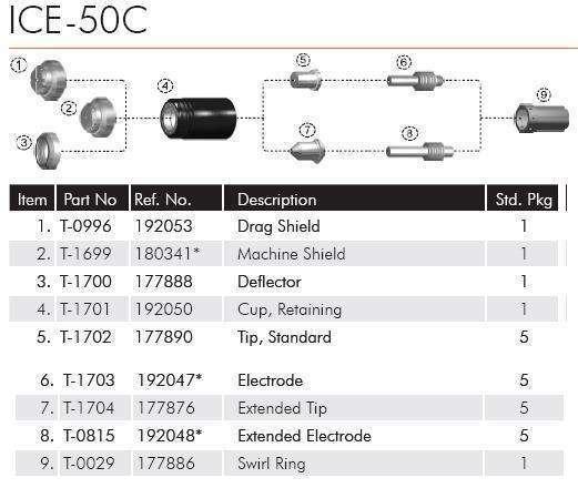Thông tin phụ kiện mỏ cắt plasma ICE-50C
