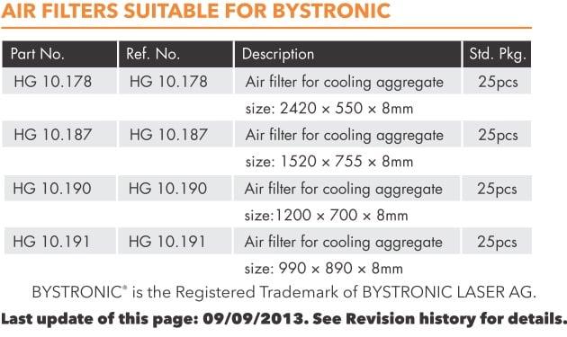 bép cắt laser para-bystronic-9