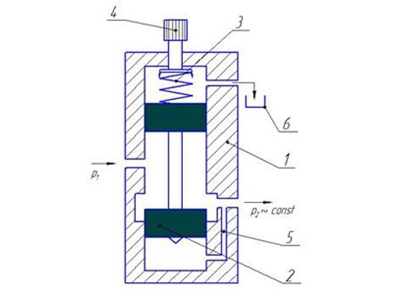 cấu tạo của van điều áp - van giảm áp trực tiếp
