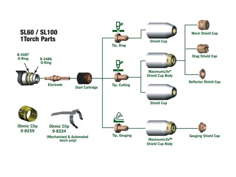Mỏ cắt Plasma SL60-SL100