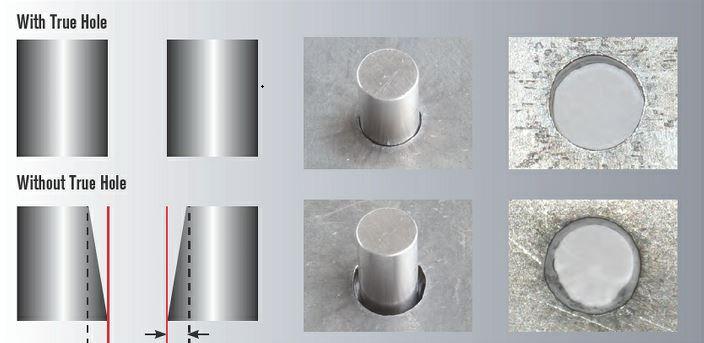 Hình ảnh so sánh: sử dụng công nghệ True Hole và không sử dụng công nghệ True Hole