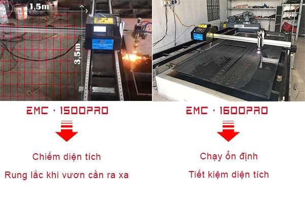 so sánh máy cắt cnc plasma emc-1600pro